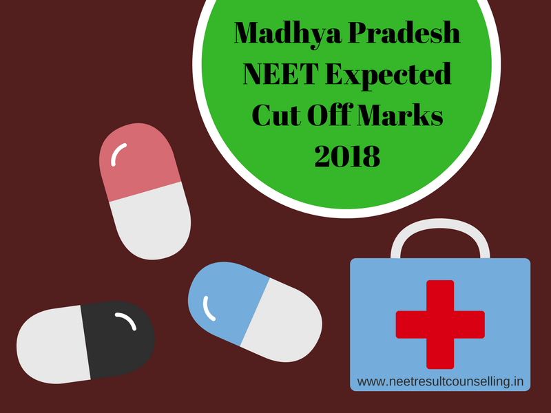 Madhya Pradesh NEET Expected Cut Off Marks