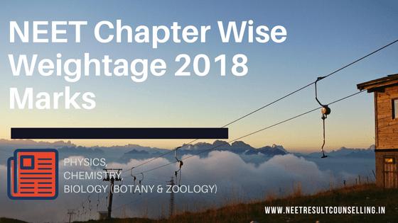 NEET chapter wise weightagemarks